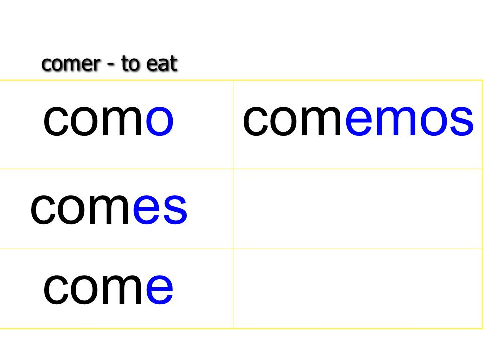 comer - to eat comocomemos comes come