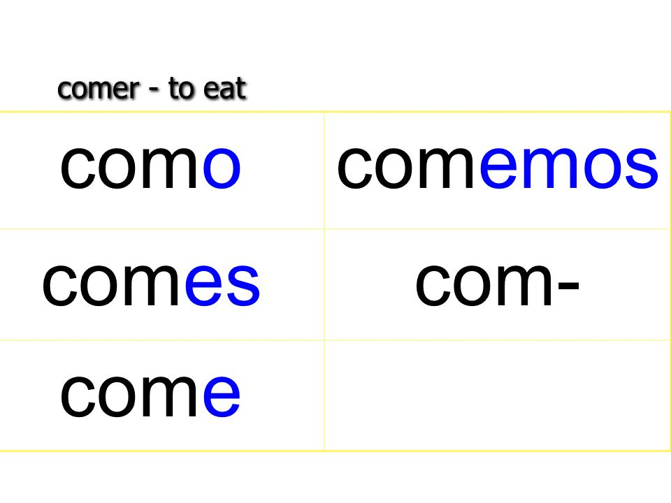 comer - to eat comocomemos comescom- come
