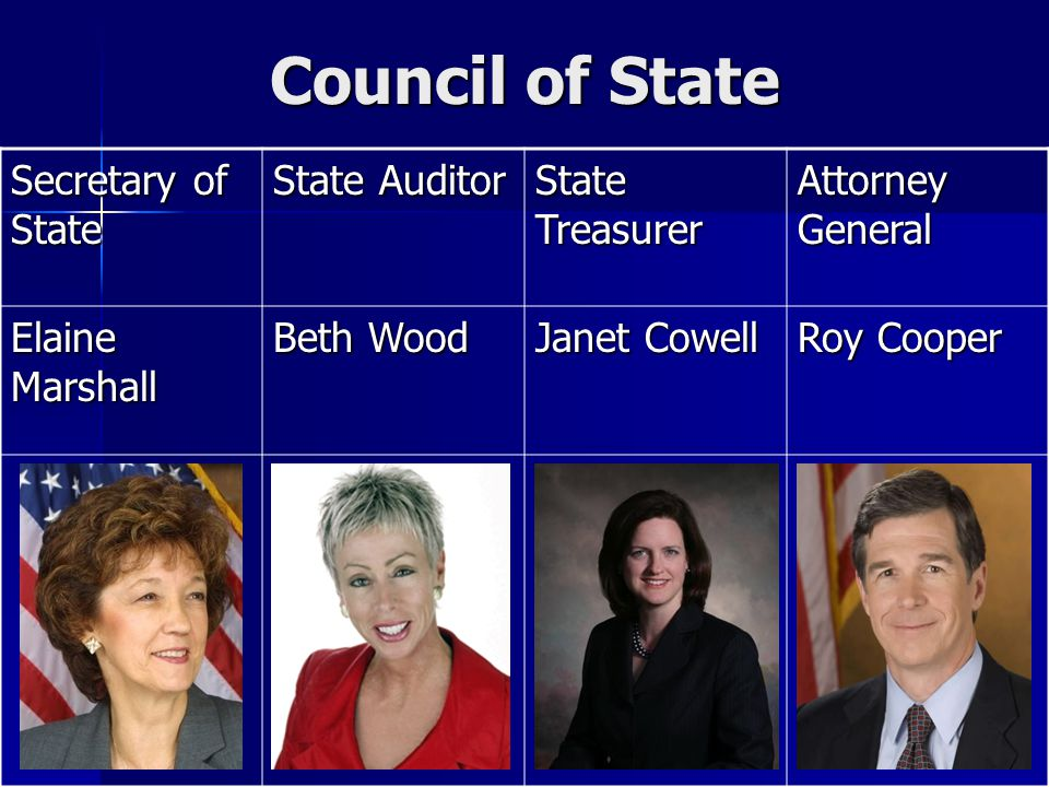 Council of State Secretary of State State Auditor State Treasurer Attorney General Elaine Marshall Beth Wood Janet Cowell Roy Cooper
