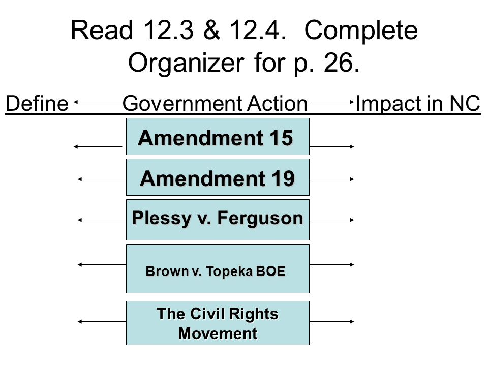Read 12.3 & 12.4. Complete Organizer for p. 26.