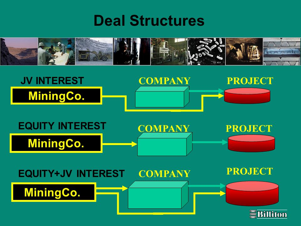 Deal Structures COMPANY PROJECT EQUITY+JV INTEREST COMPANYPROJECT EQUITY INTEREST MiningCo.