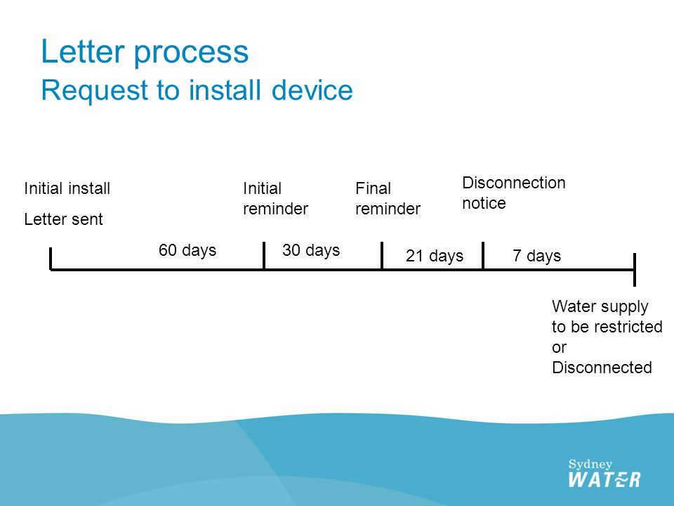 Letter process Request to install device Initial install Letter sent Final reminder Disconnection notice Initial reminder 30 days60 days 21 days7 days Water supply to be restricted or Disconnected