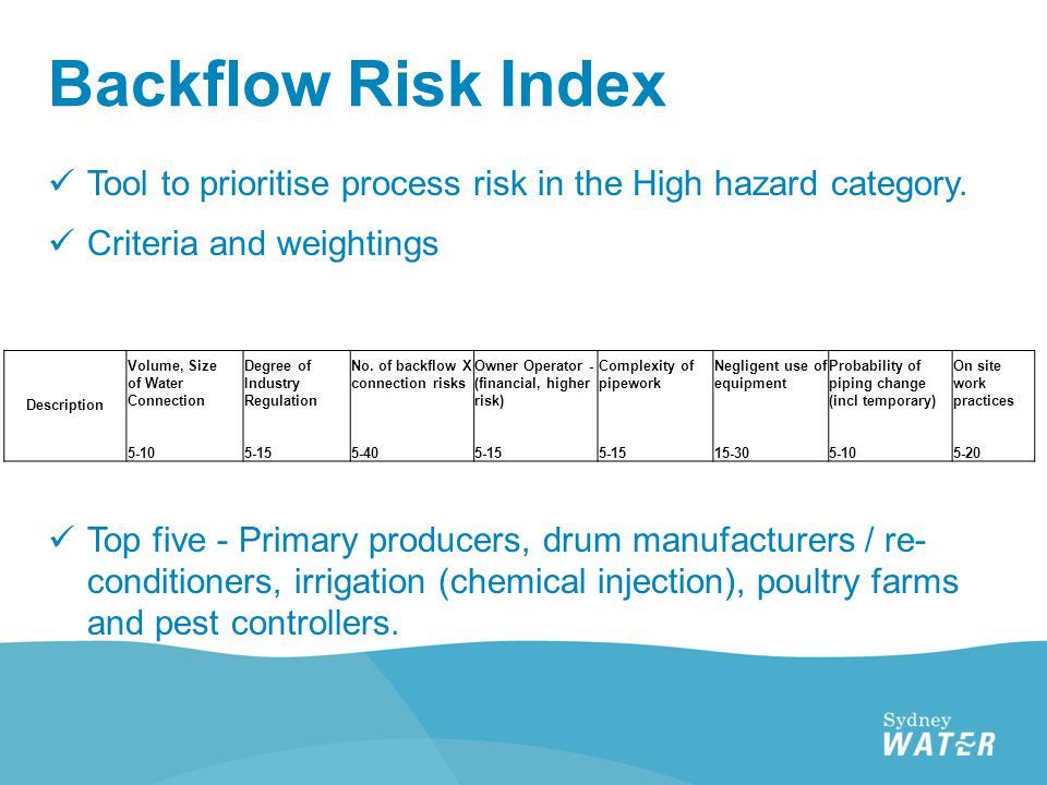 Tool to prioritise process risk in the High hazard category.