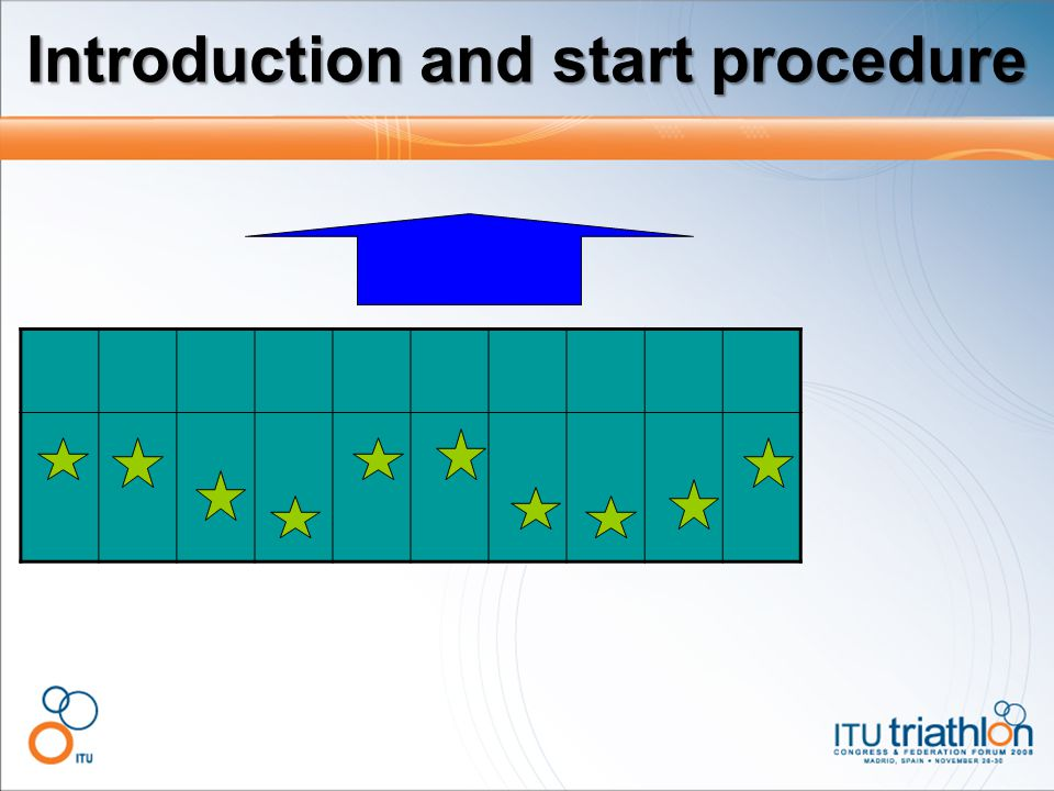 Introduction and start procedure