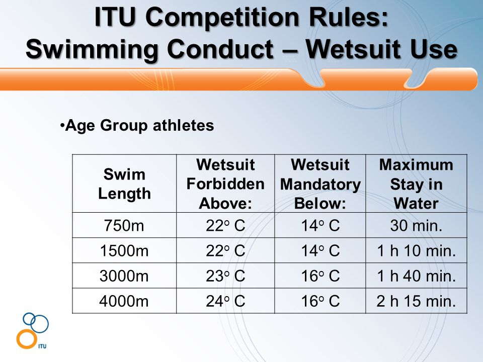 ITU Competition Rules: Swimming Conduct – Wetsuit Use Age Group athletes Swim Length Wetsuit Forbidden Above: Wetsuit Mandatory Below: Maximum Stay in Water 750m22 o C14 o C30 min.