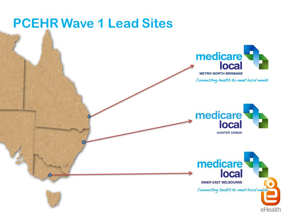 PCEHR Wave 1 Lead Sites