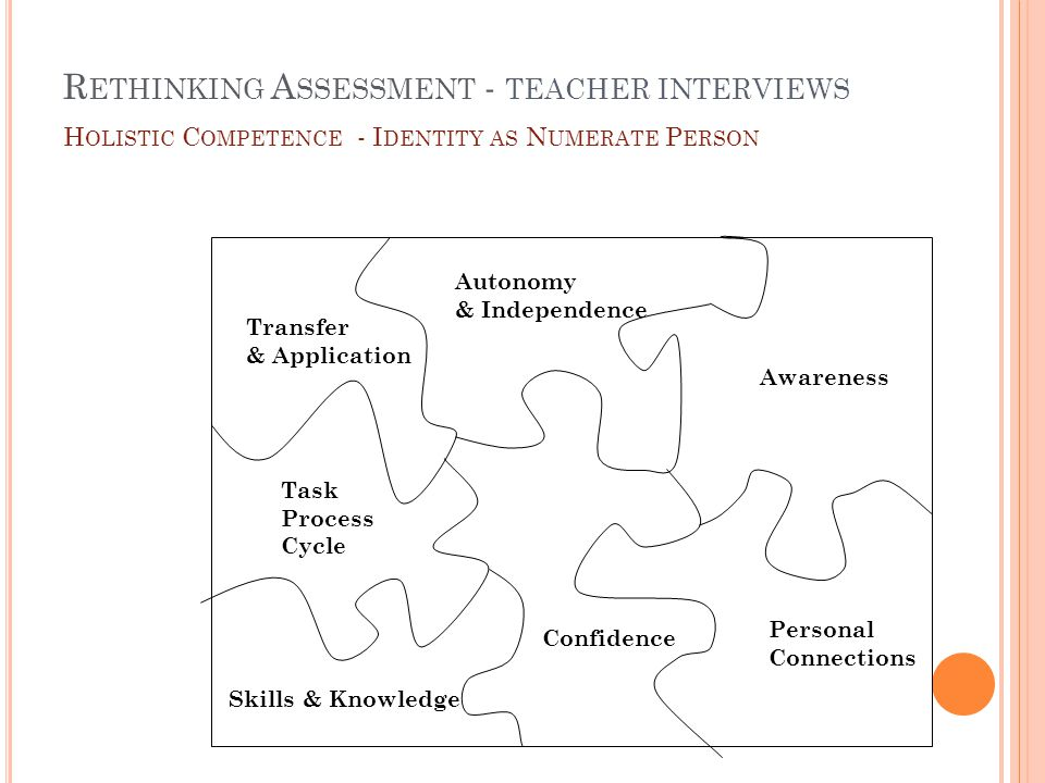 R ETHINKING A SSESSMENT - TEACHER INTERVIEWS H OLISTIC C OMPETENCE - I DENTITY AS N UMERATE P ERSON Autonomy & Independence Transfer & Application Confidence Awareness Skills & Knowledge Task Process Cycle Personal Connections