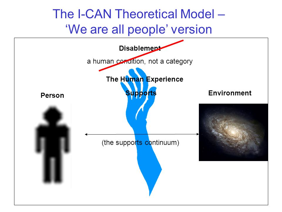 The I-CAN Theoretical Model – 'We are all people' version EnvironmentSupports Disablement a human condition, not a category Person The Human Experience (the supports continuum)