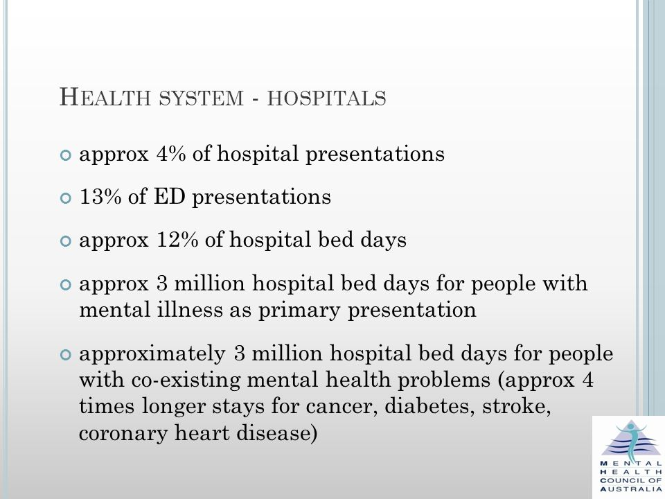 H EALTH SYSTEM - HOSPITALS approx 4% of hospital presentations 13% of ED presentations approx 12% of hospital bed days approx 3 million hospital bed days for people with mental illness as primary presentation approximately 3 million hospital bed days for people with co-existing mental health problems (approx 4 times longer stays for cancer, diabetes, stroke, coronary heart disease)