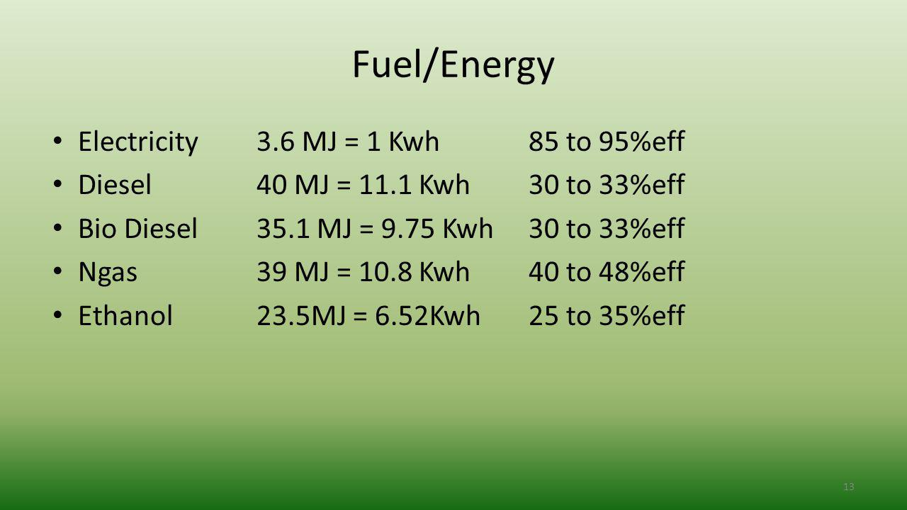 13 Fuel/Energy Electricity 3.6 MJ = 1 Kwh85 to 95%eff Diesel40 MJ = 11.1 Kwh30 to 33%eff Bio Diesel35.1 MJ = 9.75 Kwh30 to 33%eff Ngas39 MJ = 10.8 Kwh40 to 48%eff Ethanol23.5MJ = 6.52Kwh25 to 35%eff