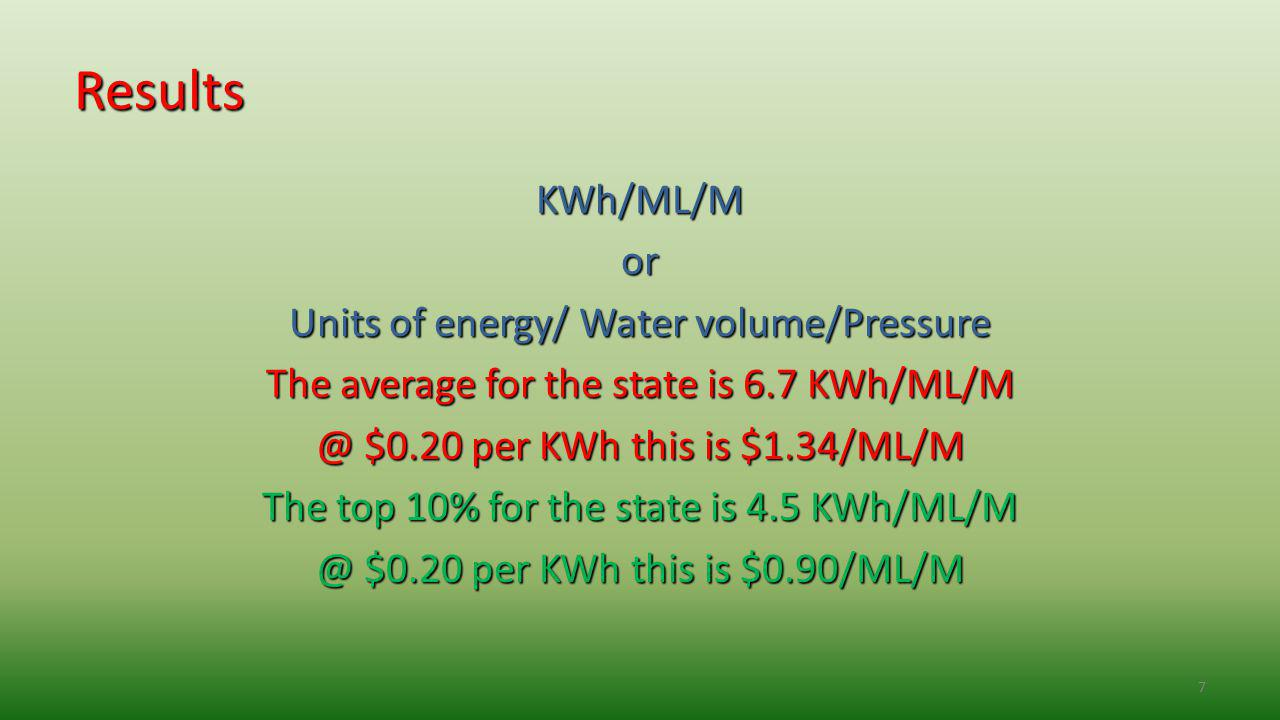 7 Results KWh/ML/Mor Units of energy/ Water volume/Pressure The average for the state is 6.7 KWh/ML/M @ $0.20 per KWh this is $1.34/ML/M The top 10% for the state is 4.5 KWh/ML/M @ $0.20 per KWh this is $0.90/ML/M