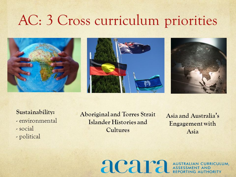 AC: 3 Cross curriculum priorities Sustainability: - environmental - social - political Aboriginal and Torres Strait Islander Histories and Cultures Asia and Australia's Engagement with Asia