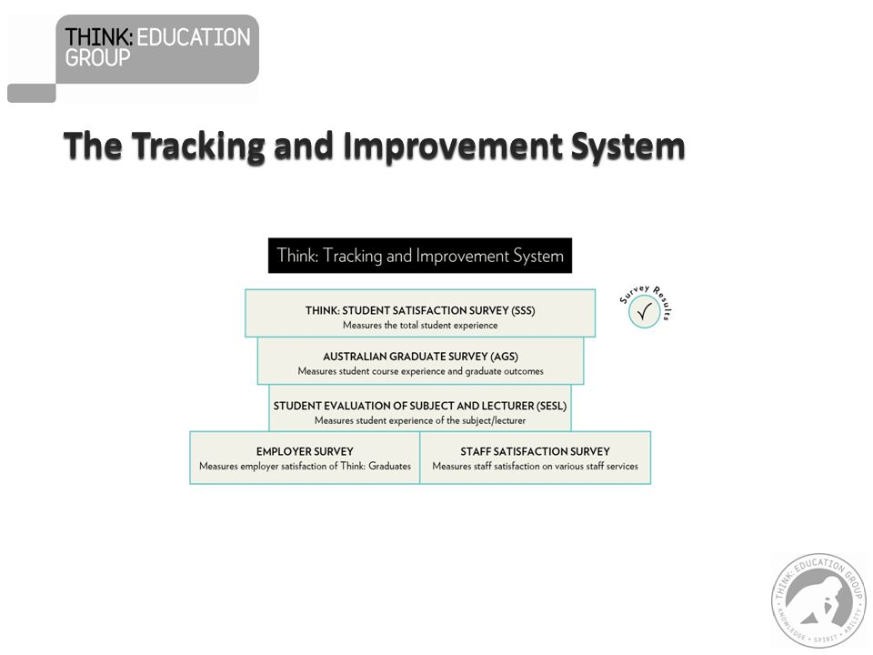 The Tracking and Improvement System