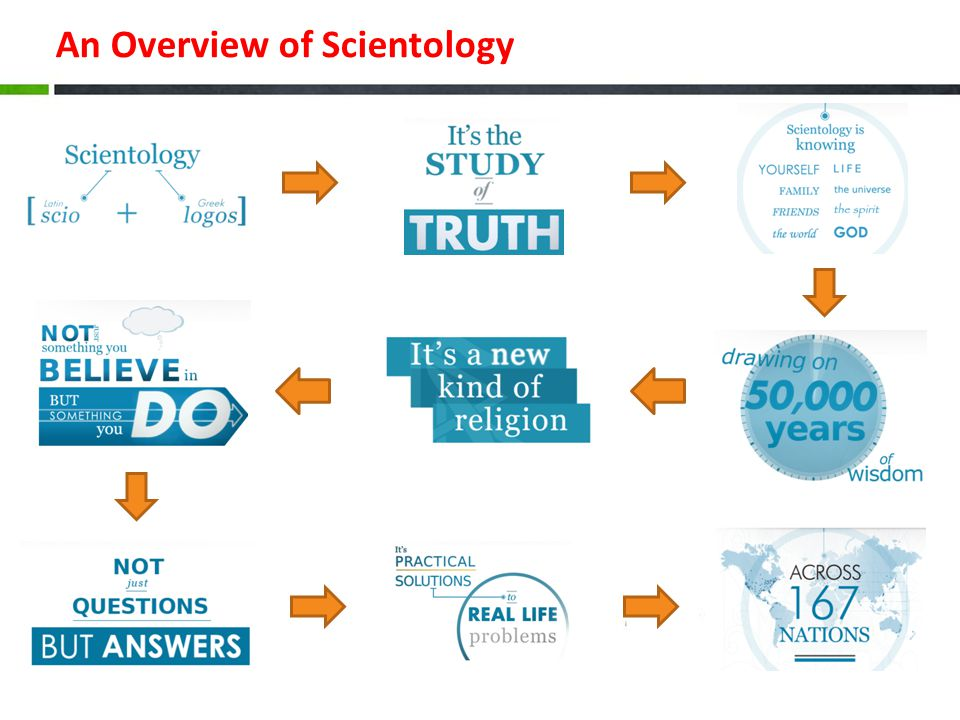 An Overview of Scientology