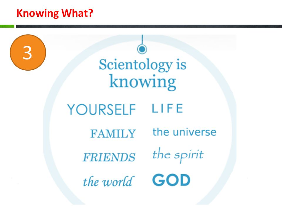 Knowing What 3