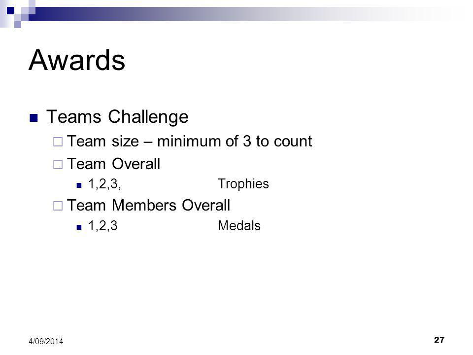 27 4/09/2014 Awards Teams Challenge  Team size – minimum of 3 to count  Team Overall 1,2,3,Trophies  Team Members Overall 1,2,3Medals