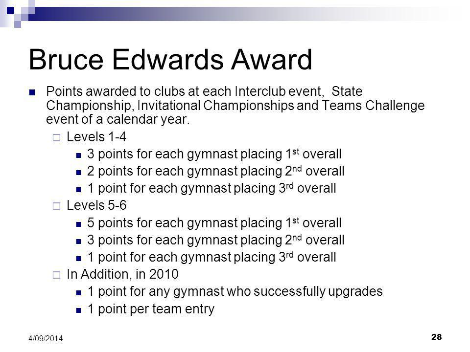 28 4/09/2014 Bruce Edwards Award Points awarded to clubs at each Interclub event, State Championship, Invitational Championships and Teams Challenge event of a calendar year.