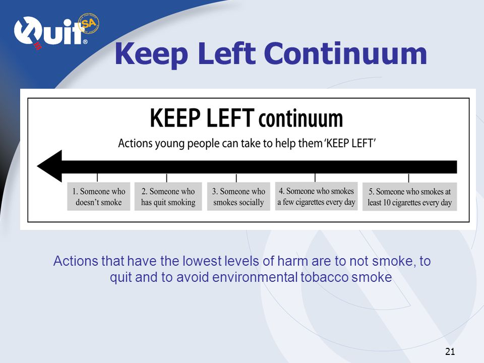 21 Keep Left Continuum Actions that have the lowest levels of harm are to not smoke, to quit and to avoid environmental tobacco smoke