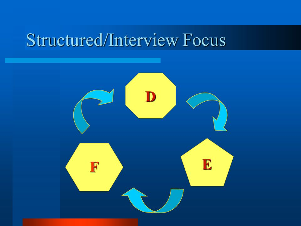 Structured/Interview Focus D E F