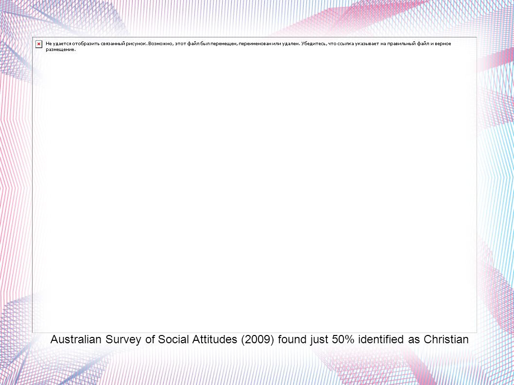 Australian Survey of Social Attitudes (2009) found just 50% identified as Christian