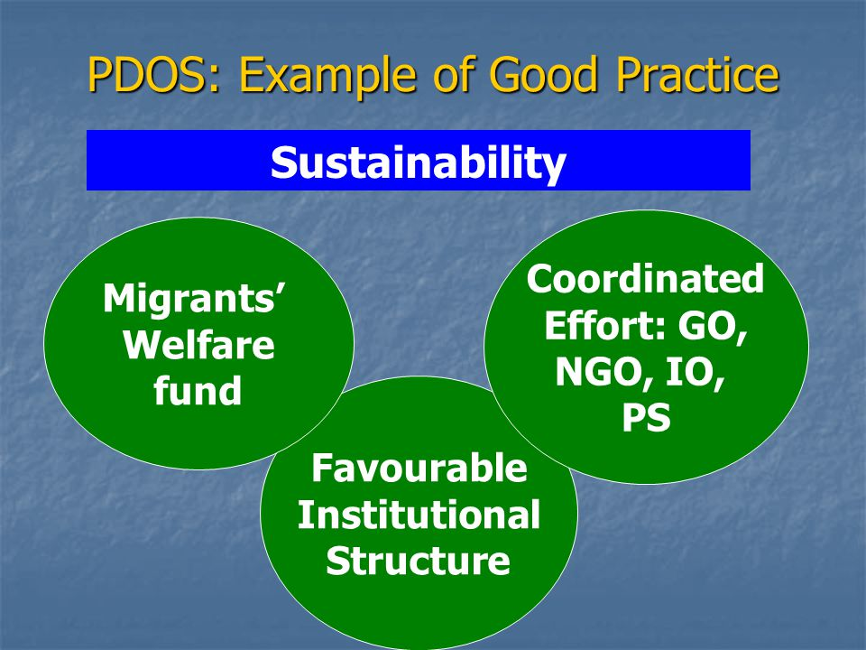 PDOS: Example of Good Practice Sustainability Favourable Institutional Structure Migrants' Welfare fund Coordinated Effort: GO, NGO, IO, PS