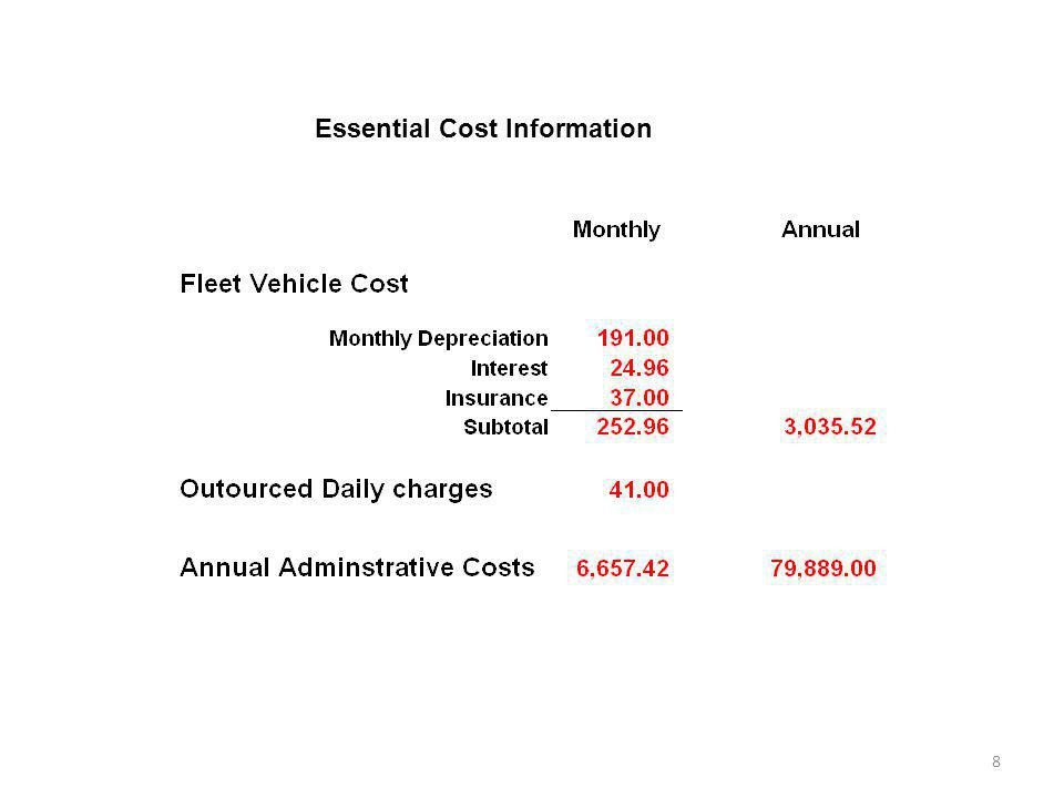 Essential Cost Information 8