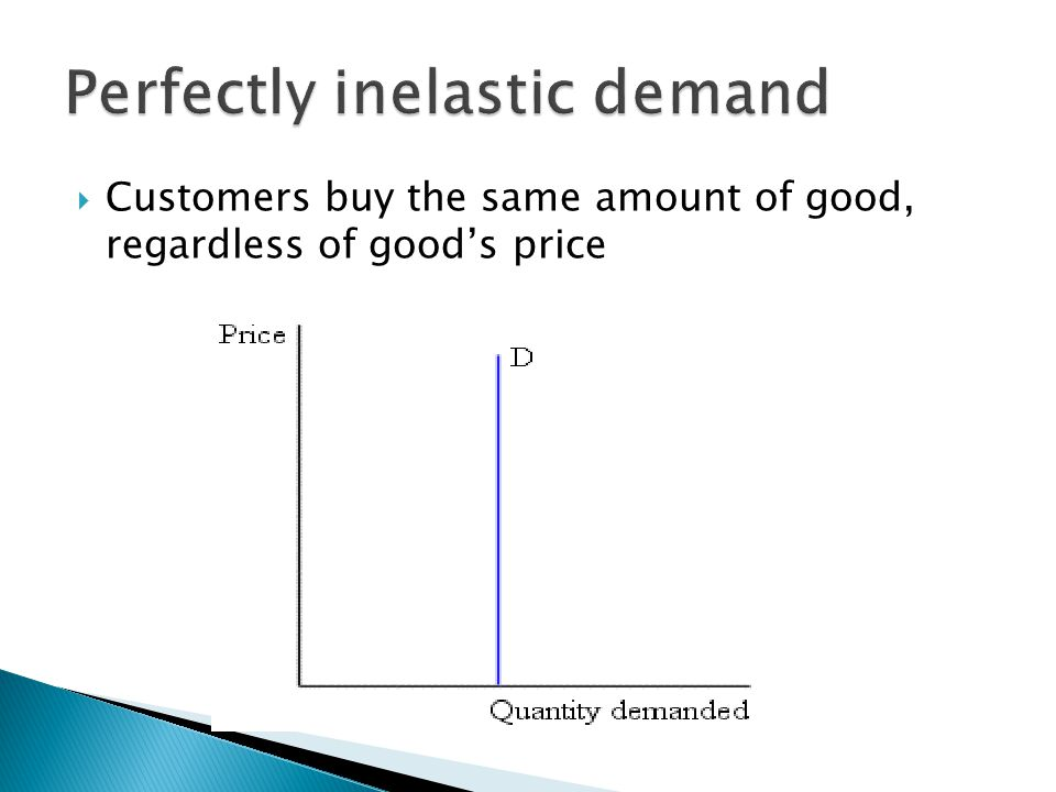  Customers buy the same amount of good, regardless of good's price