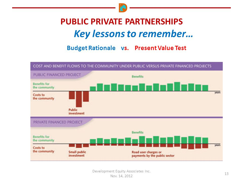 PUBLIC PRIVATE PARTNERSHIPS Key lessons to remember… Development Equity Associates Inc.