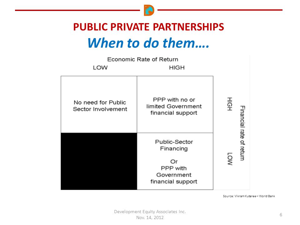 PUBLIC PRIVATE PARTNERSHIPS When to do them…. Development Equity Associates Inc.