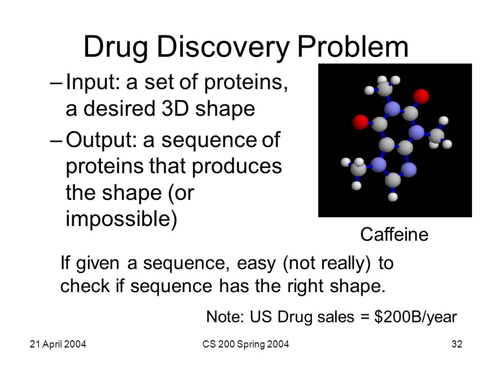 21 April 2004CS 200 Spring 200432 Drug Discovery Problem –Input: a set of proteins, a desired 3D shape –Output: a sequence of proteins that produces the shape (or impossible) Note: US Drug sales = $200B/year If given a sequence, easy (not really) to check if sequence has the right shape.