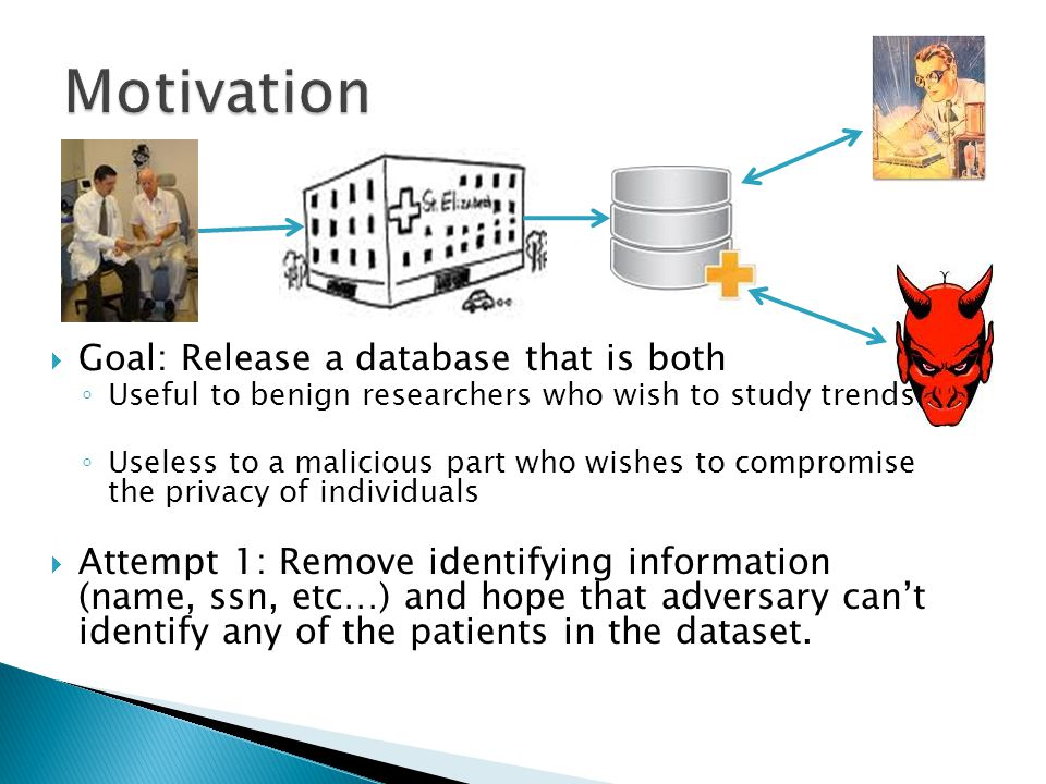  Goal: Release a database that is both ◦ Useful to benign researchers who wish to study trends ◦ Useless to a malicious part who wishes to compromise the privacy of individuals  Attempt 1: Remove identifying information (name, ssn, etc…) and hope that adversary can't identify any of the patients in the dataset.