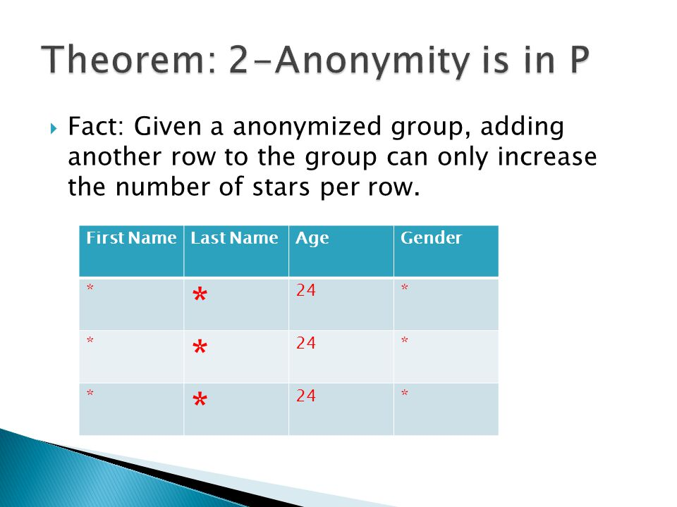  Fact: Given a anonymized group, adding another row to the group can only increase the number of stars per row.