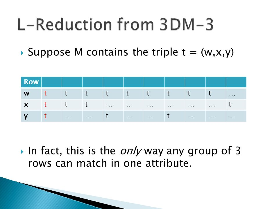  Suppose M contains the triple t = (w,x,y)  In fact, this is the only way any group of 3 rows can match in one attribute.