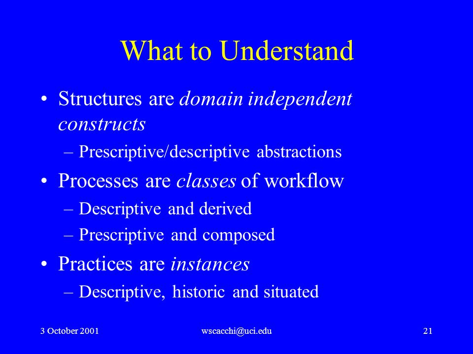 3 October 2001wscacchi@uci.edu21 What to Understand Structures are domain independent constructs –Prescriptive/descriptive abstractions Processes are classes of workflow –Descriptive and derived –Prescriptive and composed Practices are instances –Descriptive, historic and situated