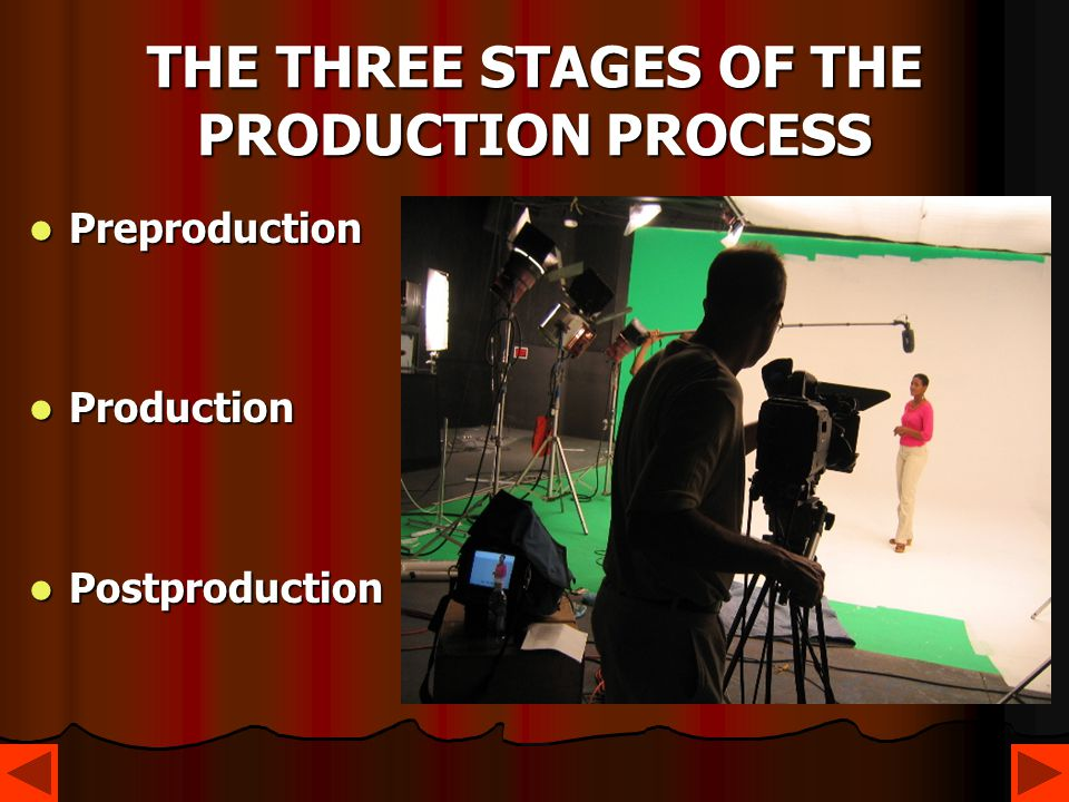 THE THREE STAGES OF THE PRODUCTION PROCESS Preproduction Preproduction Production Production Postproduction Postproduction