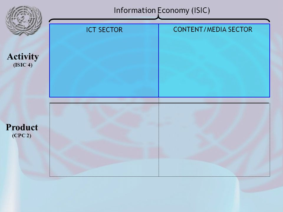 Product (CPC 2)‏ Activity (ISIC 4)‏ Information Economy (ISIC) ‏ ICT SECTOR CONTENT/MEDIA SECTOR