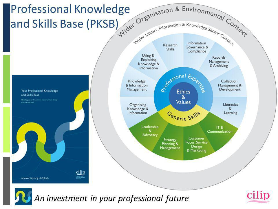 An investment in your professional future Professional Knowledge and Skills Base (PKSB)