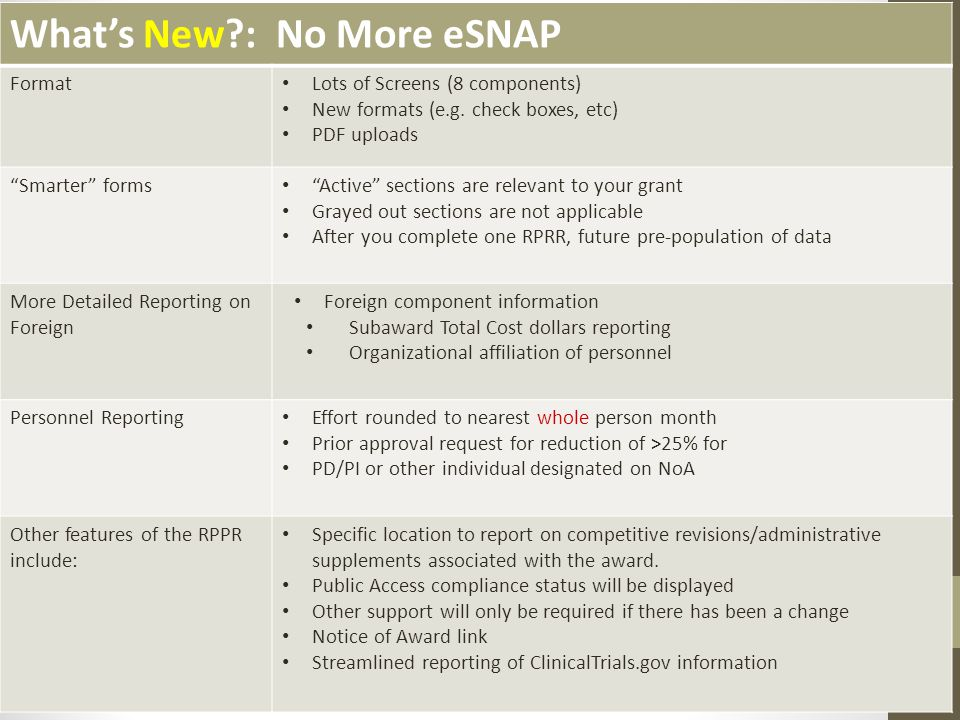 What's New : No More eSNAP Format Lots of Screens (8 components) New formats (e.g.