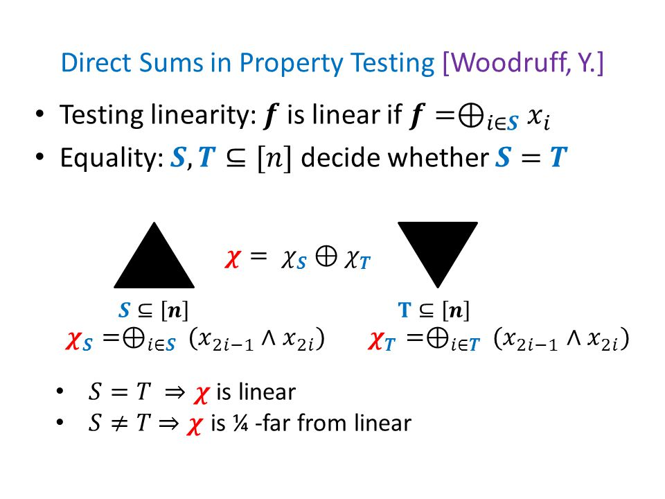 Direct Sums in Property Testing [Woodruff, Y.]