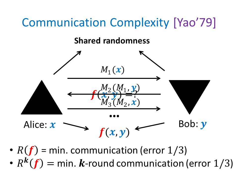 Communication Complexity [Yao'79] Shared randomness …