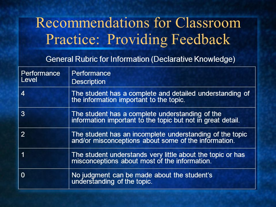 Recommendations for Classroom Practice: Providing Feedback Performance Level Performance Description 4The student has a complete and detailed understanding of the information important to the topic.