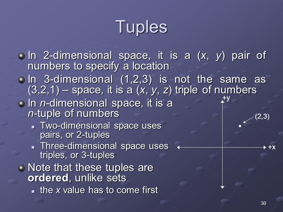 30 Tuples In 2-dimensional space, it is a (x, y) pair of numbers to specify a location In 3-dimensional (1,2,3) is not the same as (3,2,1) – space, it is a (x, y, z) triple of numbers In n-dimensional space, it is a n-tuple of numbers Two-dimensional space uses pairs, or 2-tuples Two-dimensional space uses pairs, or 2-tuples Three-dimensional space uses triples, or 3-tuples Three-dimensional space uses triples, or 3-tuples Note that these tuples are ordered, unlike sets the x value has to come first the x value has to come first +x +y (2,3)