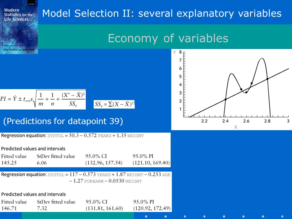Model Selection II: several explanatory variables Economy of variables (Predictions for datapoint 39)