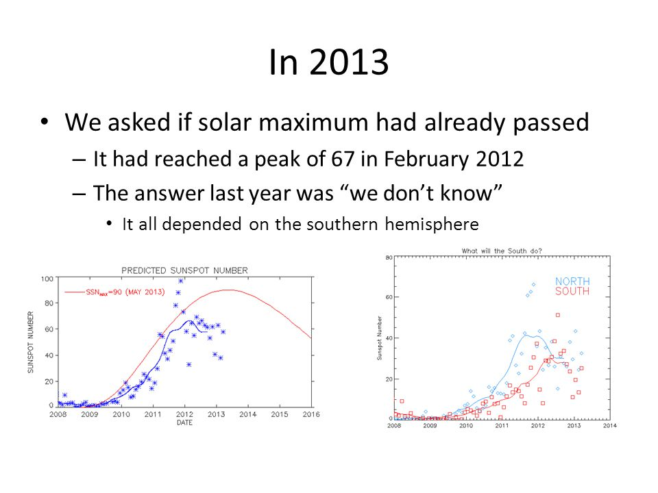In 2013 We asked if solar maximum had already passed – It had reached a peak of 67 in February 2012 – The answer last year was we don't know It all depended on the southern hemisphere