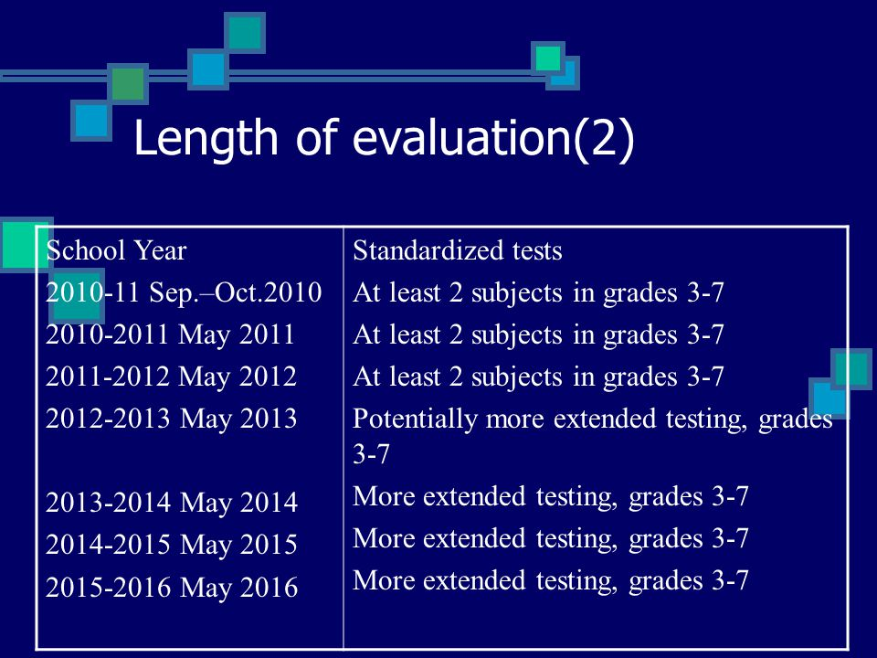 Length of evaluation(2) School Year 2010-11 Sep.–Oct.2010 2010-2011 May 2011 2011-2012 May 2012 2012-2013 May 2013 2013-2014 May 2014 2014-2015 May 2015 2015-2016 May 2016 Standardized tests At least 2 subjects in grades 3-7 Potentially more extended testing, grades 3-7 More extended testing, grades 3-7