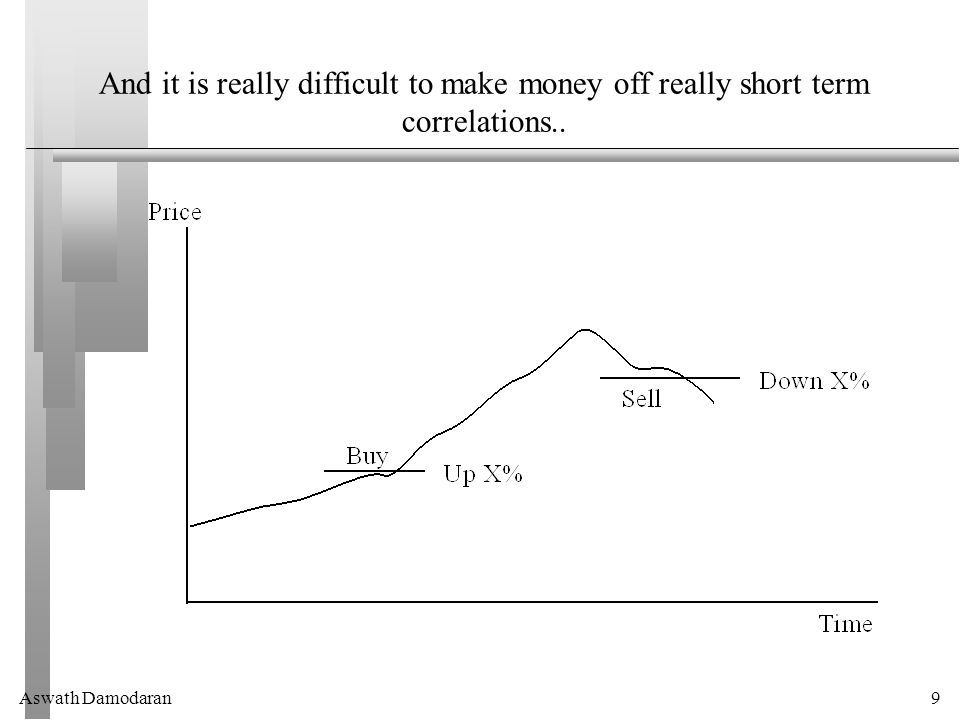 Aswath Damodaran9 And it is really difficult to make money off really short term correlations..