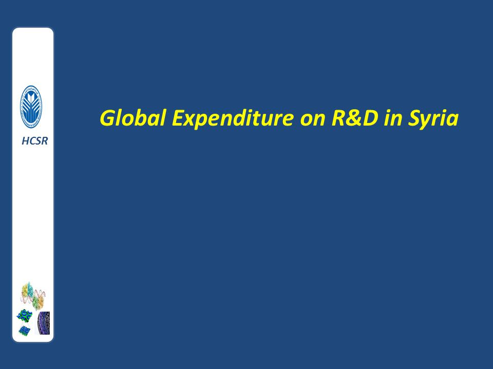 Global Expenditure on R&D in Syria HCSR