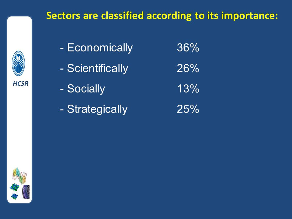 Sectors are classified according to its importance: - Economically 36% - Scientifically26% - Socially13% - Strategically25% HCSR