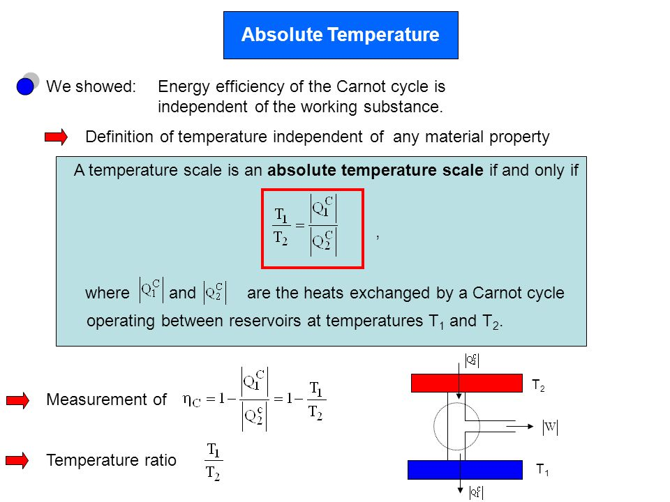 Absolute Temperature We showed:Energy efficiency of the Carnot cycle is independent of the working substance.