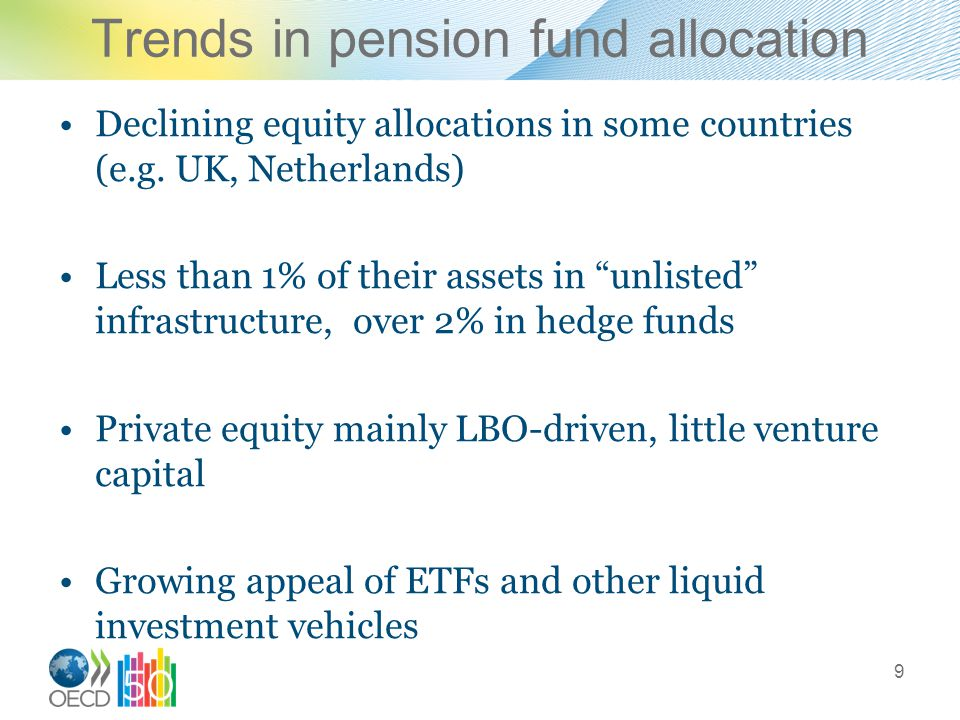 Trends in pension fund allocation 9 Declining equity allocations in some countries (e.g.